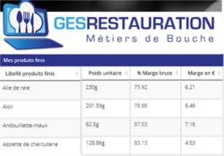Accompagnement GESRESTAURATION, restaurant efficace et efficient !